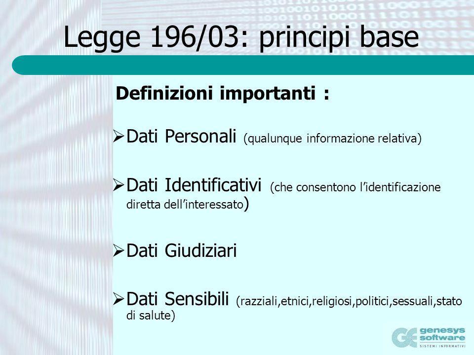 Legge 196/03: principi base Dati Personali (qualunque informazione relativa) Dati Identificativi (che consentono lidentificazione diretta dellinteress