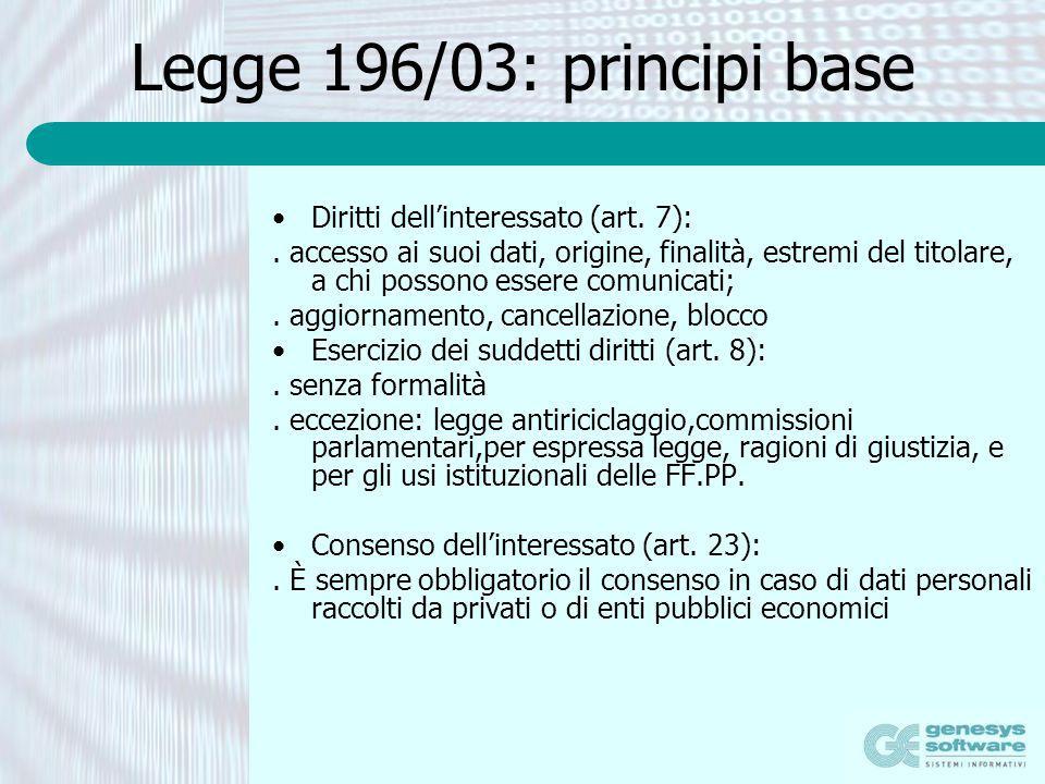 Legge 196/03: principi base Diritti dellinteressato (art. 7):. accesso ai suoi dati, origine, finalità, estremi del titolare, a chi possono essere com