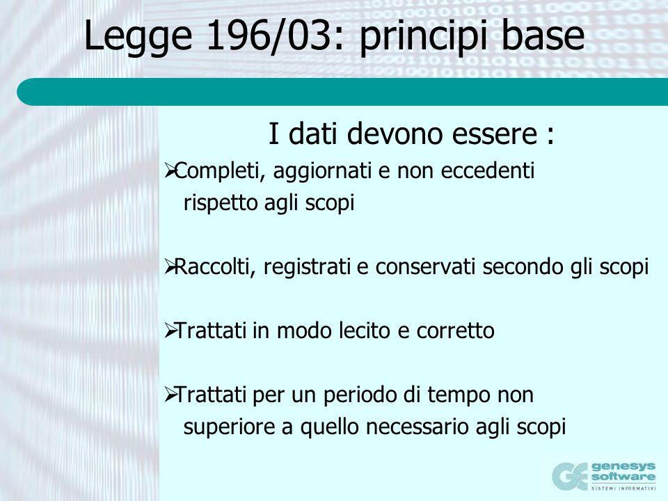 Legge 196/03: principi base I dati devono essere : Completi, aggiornati e non eccedenti rispetto agli scopi Raccolti, registrati e conservati secondo