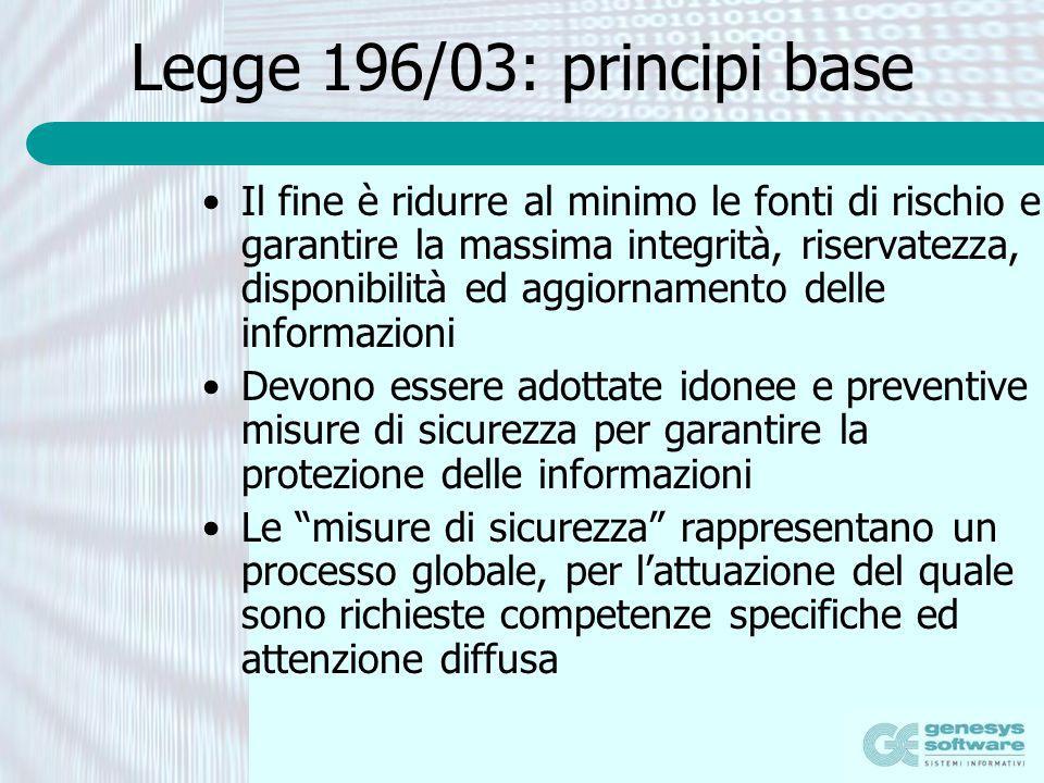 Legge 196/03: principi base Il fine è ridurre al minimo le fonti di rischio e garantire la massima integrità, riservatezza, disponibilità ed aggiornam