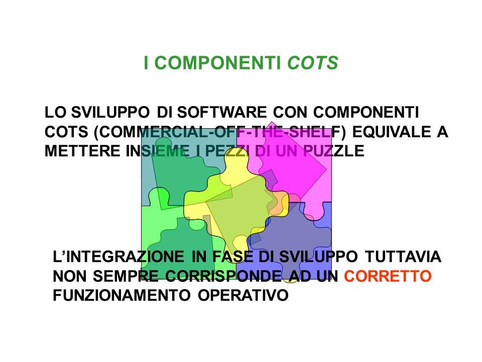 LO SVILUPPO DI SOFTWARE CON COMPONENTI COTS (COMMERCIAL-OFF-THE-SHELF) EQUIVALE A METTERE INSIEME I PEZZI DI UN PUZZLE I COMPONENTI COTS LINTEGRAZIONE
