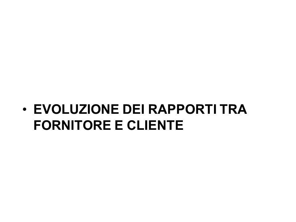 EVOLUZIONE DEI RAPPORTI TRA FORNITORE E CLIENTE
