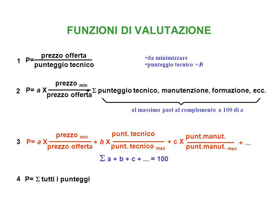 FUNZIONI DI VALUTAZIONE 1 2 P= prezzo offerta punteggio tecnico P= a X prezzo min prezzo offerta + punteggio tecnico, manutenzione, formazione, ecc. P