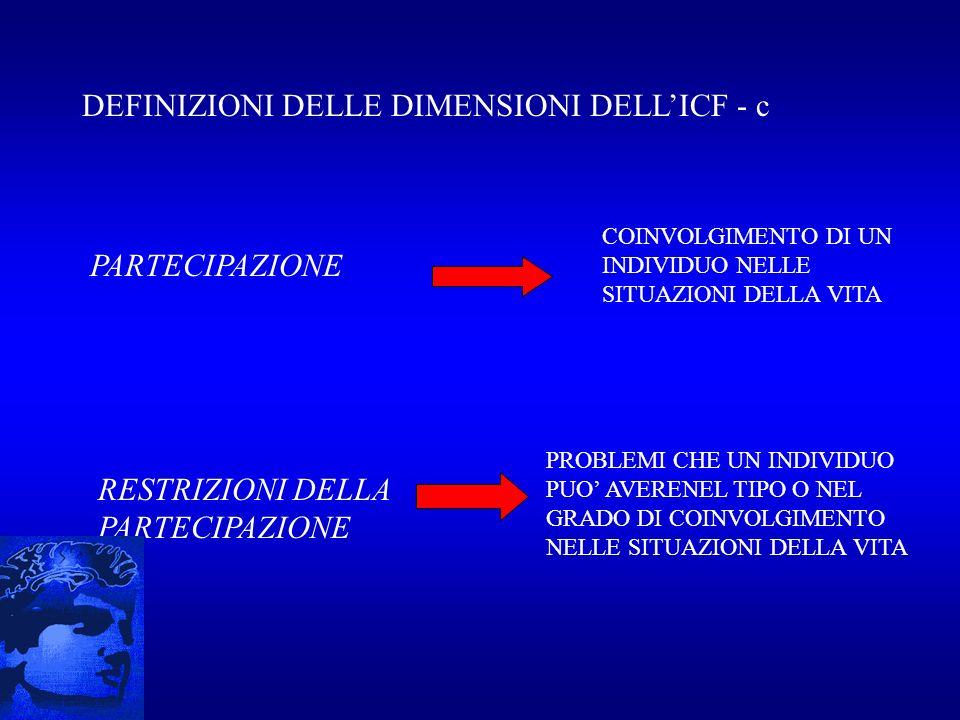 DEFINIZIONI DELLE DIMENSIONI DELLICF - c PARTECIPAZIONE COINVOLGIMENTO DI UN INDIVIDUO NELLE SITUAZIONI DELLA VITA RESTRIZIONI DELLA PARTECIPAZIONE PR
