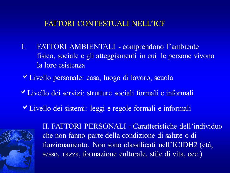 FATTORI CONTESTUALI NELLICF I.FATTORI AMBIENTALI - comprendono lambiente fisico, sociale e gli atteggiamenti in cui le persone vivono la loro esistenz