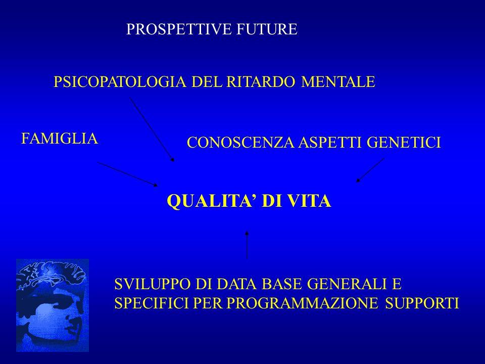 PROSPETTIVE FUTURE PSICOPATOLOGIA DEL RITARDO MENTALE CONOSCENZA ASPETTI GENETICI QUALITA DI VITA FAMIGLIA SVILUPPO DI DATA BASE GENERALI E SPECIFICI