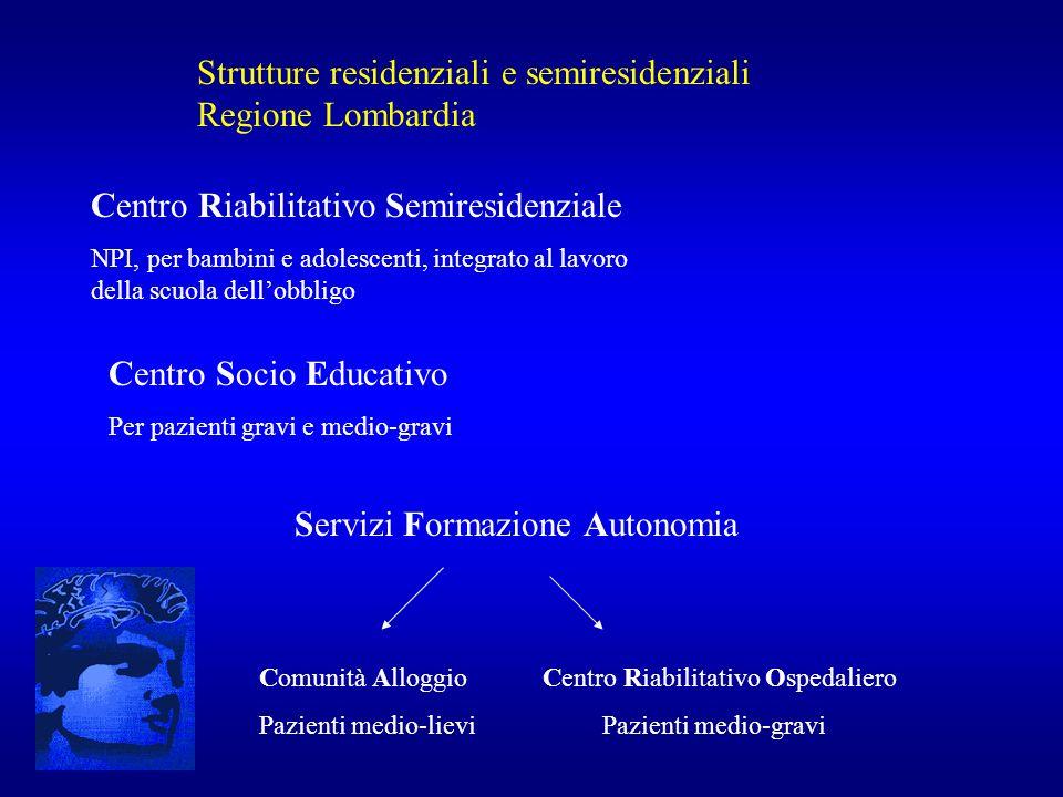 Strutture residenziali e semiresidenziali Regione Toscana Residenze Sanitarie per Disabili (a riabilitazione estensiva) internato esternato Centro Socio Educativo (centro diurno) Comunità Alloggio Gruppo Appartamento