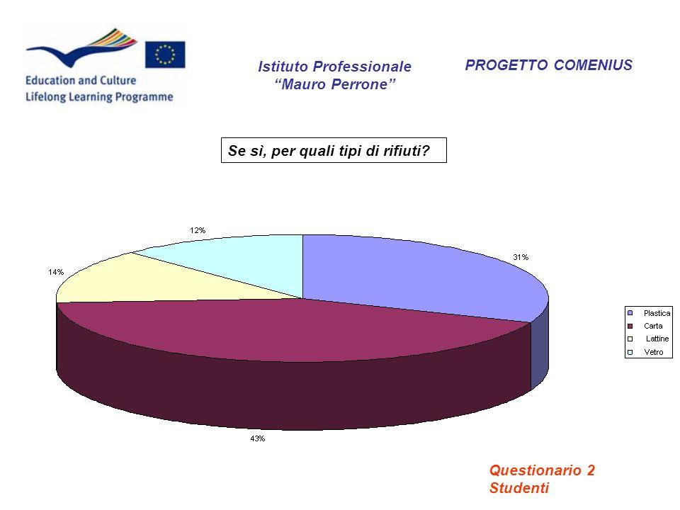 PROGETTO COMENIUS Se sì, per quali tipi di rifiuti? Istituto Professionale Mauro Perrone Questionario 2 Studenti