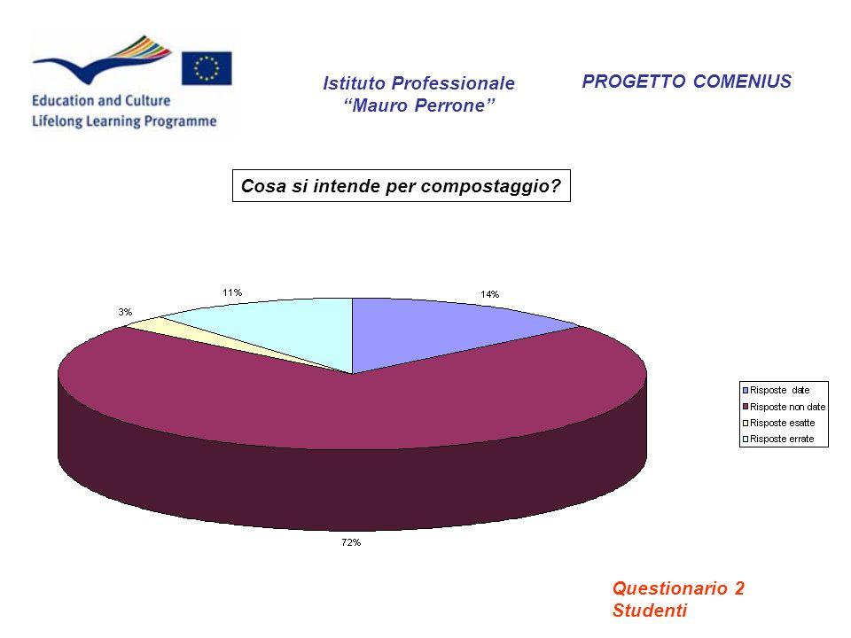 PROGETTO COMENIUS Cosa si intende per compostaggio? Istituto Professionale Mauro Perrone Questionario 2 Studenti