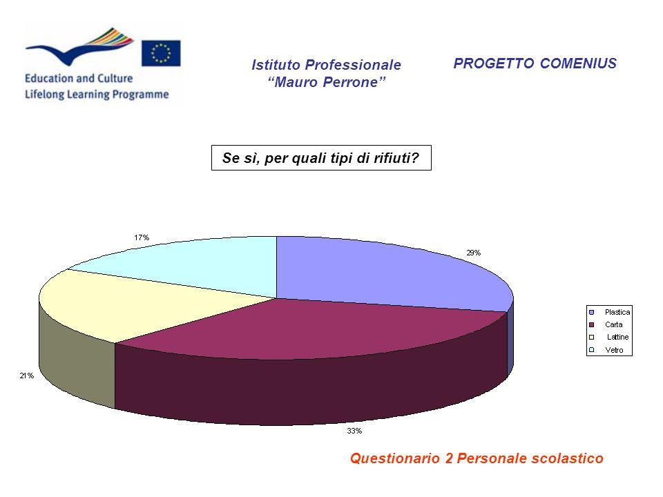 PROGETTO COMENIUS Se sì, per quali tipi di rifiuti? Istituto Professionale Mauro Perrone Questionario 2 Personale scolastico