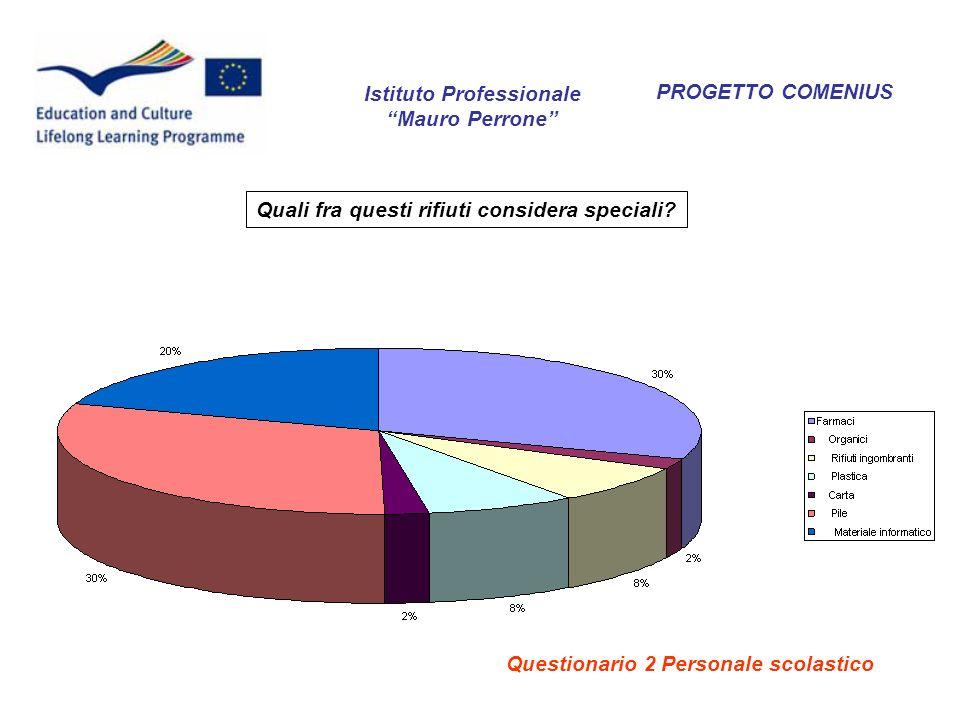 PROGETTO COMENIUS Quali fra questi rifiuti considera speciali? Istituto Professionale Mauro Perrone Questionario 2 Personale scolastico