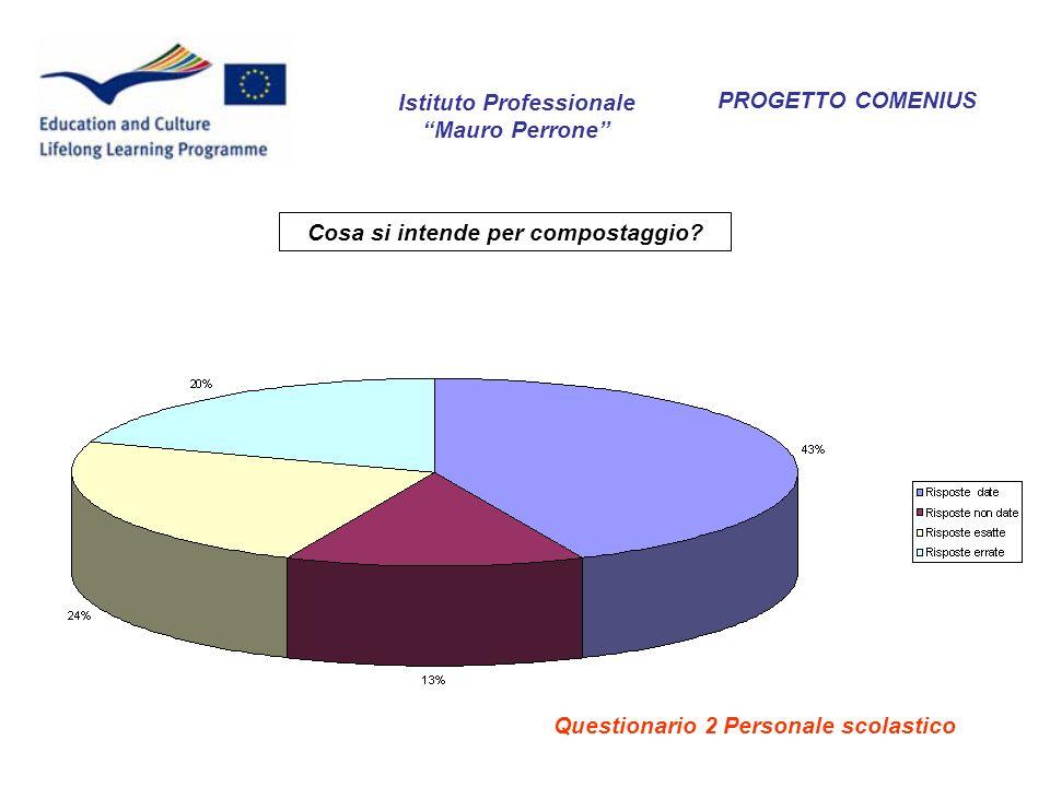 PROGETTO COMENIUS Cosa si intende per compostaggio? Istituto Professionale Mauro Perrone Questionario 2 Personale scolastico