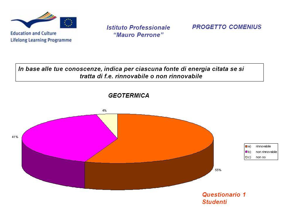 GEOTERMICA PROGETTO COMENIUS In base alle tue conoscenze, indica per ciascuna fonte di energia citata se si tratta di f.e. rinnovabile o non rinnovabi