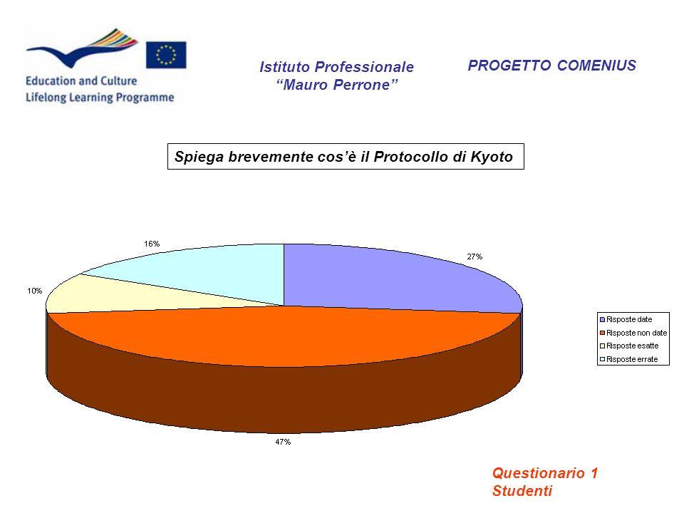 PROGETTO COMENIUS Spiega brevemente cosè il Protocollo di Kyoto Istituto Professionale Mauro Perrone Questionario 1 Studenti