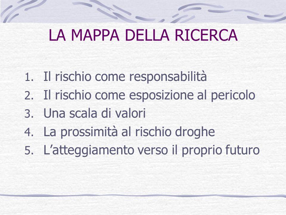 LA MAPPA DELLA RICERCA 1. Il rischio come responsabilità 2.