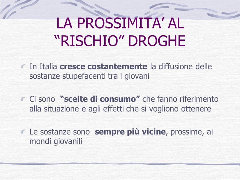 LA PROSSIMITA AL RISCHIO DROGHE In Italia cresce costantemente la diffusione delle sostanze stupefacenti tra i giovani Ci sono scelte di consumo che fanno riferimento alla situazione e agli effetti che si vogliono ottenere Le sostanze sono sempre più vicine, prossime, ai mondi giovanili