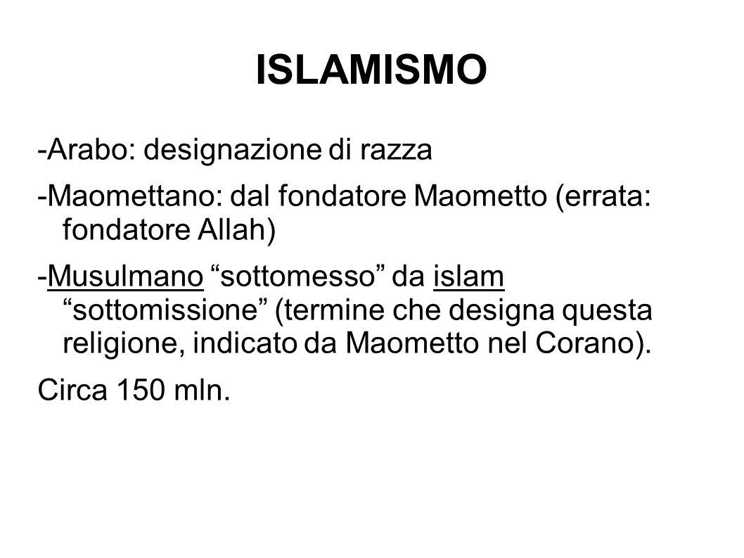 ISLAMISMO -Arabo: designazione di razza -Maomettano: dal fondatore Maometto (errata: fondatore Allah) -Musulmano sottomesso da islam sottomissione (termine che designa questa religione, indicato da Maometto nel Corano).