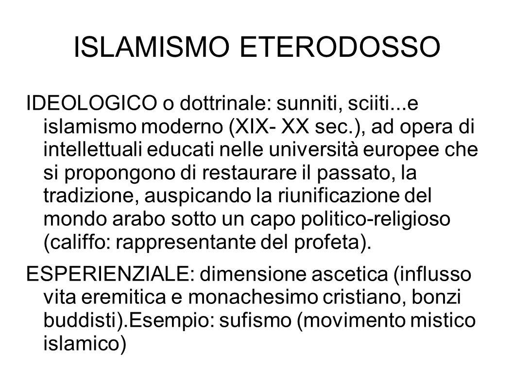 ISLAMISMO ETERODOSSO IDEOLOGICO o dottrinale: sunniti, sciiti...e islamismo moderno (XIX- XX sec.), ad opera di intellettuali educati nelle università