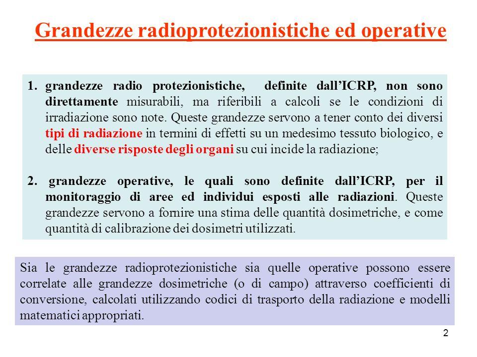 33 Nuove Grandezze Operative Sono state introdotte nuove quantità operative per lirradiazione esterna.
