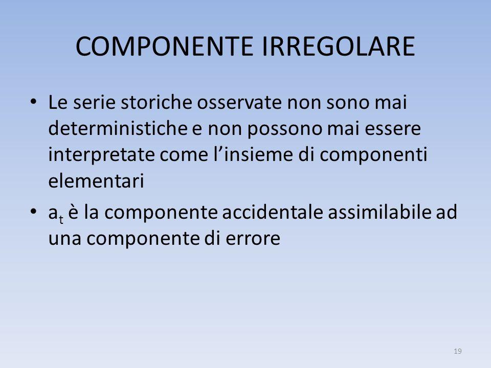 COMPONENTE IRREGOLARE Le serie storiche osservate non sono mai deterministiche e non possono mai essere interpretate come linsieme di componenti eleme