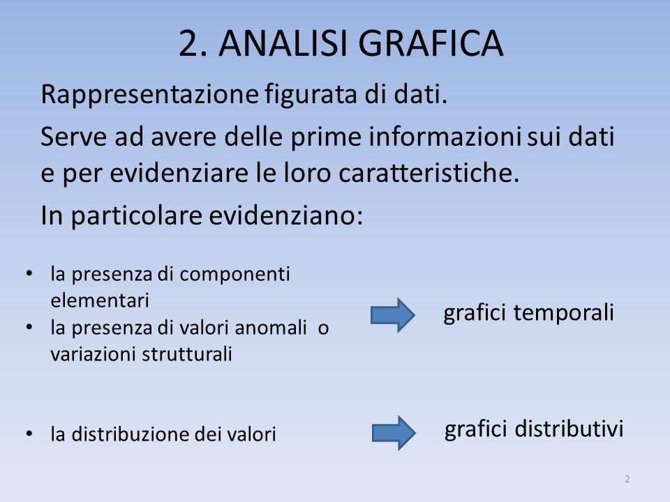 2. ANALISI GRAFICA Rappresentazione figurata di dati. Serve ad avere delle prime informazioni sui dati e per evidenziare le loro caratteristiche. In p