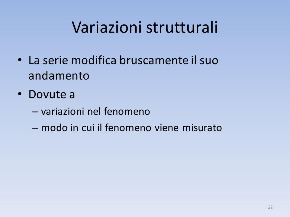 Variazioni strutturali La serie modifica bruscamente il suo andamento Dovute a – variazioni nel fenomeno – modo in cui il fenomeno viene misurato 22