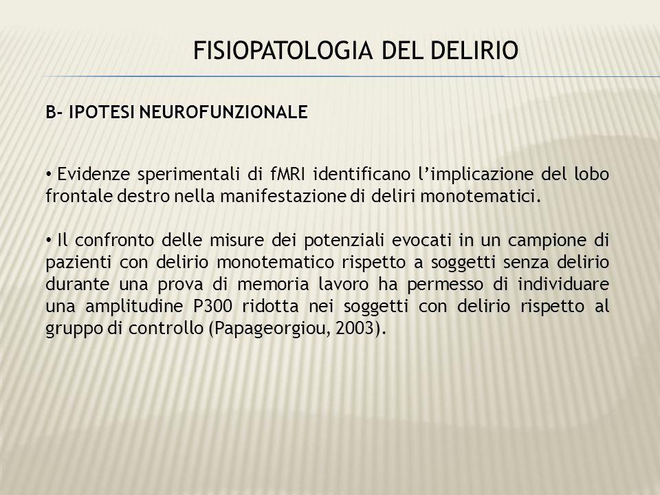 FISIOPATOLOGIA DEL DELIRIO B- IPOTESI NEUROFUNZIONALE Evidenze sperimentali di fMRI identificano limplicazione del lobo frontale destro nella manifest