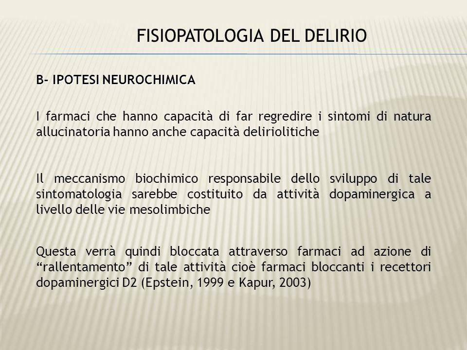 B- IPOTESI NEUROCHIMICA I farmaci che hanno capacità di far regredire i sintomi di natura allucinatoria hanno anche capacità deliriolitiche Il meccani