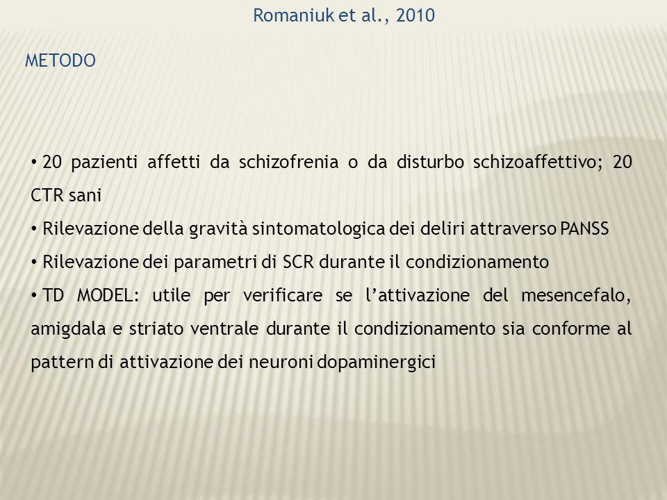 Romaniuk et al., 2010 METODO 20 pazienti affetti da schizofrenia o da disturbo schizoaffettivo; 20 CTR sani Rilevazione della gravità sintomatologica