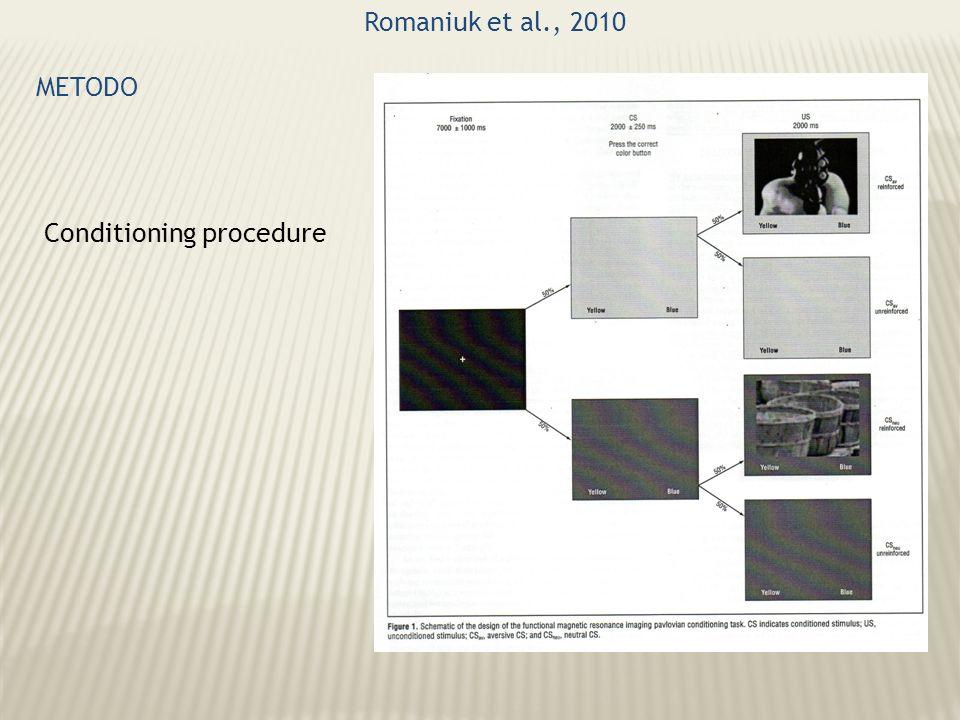 Romaniuk et al., 2010 METODO Conditioning procedure