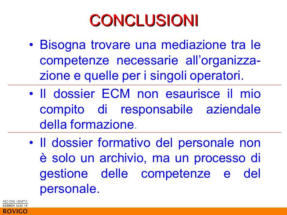 REGIONE VENETO ROVIGO AZIENDA ULSS 18 CONCLUSIONI Bisogna trovare una mediazione tra le competenze necessarie allorganizza- zione e quelle per i singo