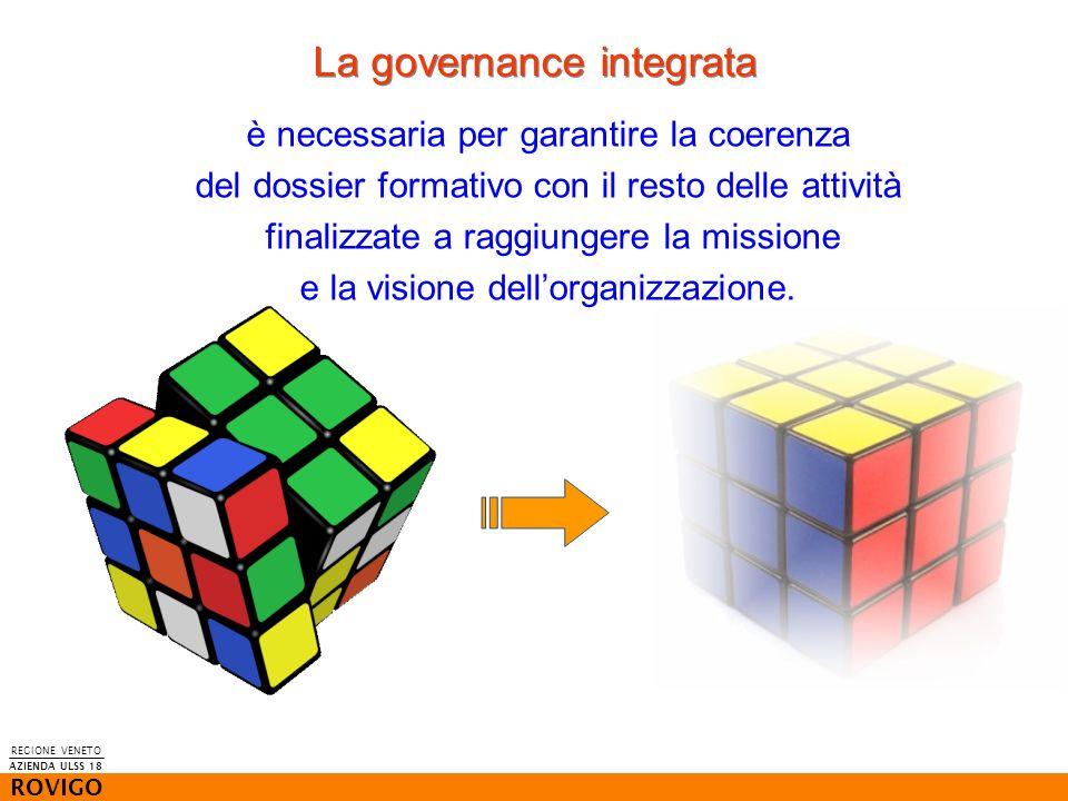 La governance integrata REGIONE VENETO ROVIGO AZIENDA ULSS 18 è necessaria per garantire la coerenza del dossier formativo con il resto delle attività