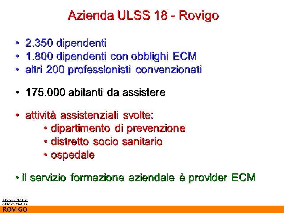 Azienda ULSS 18 - Rovigo 2.350 dipendenti 1.800 dipendenti con obblighi ECM altri 200 professionisti convenzionati 175.000 abitanti da assistere attiv