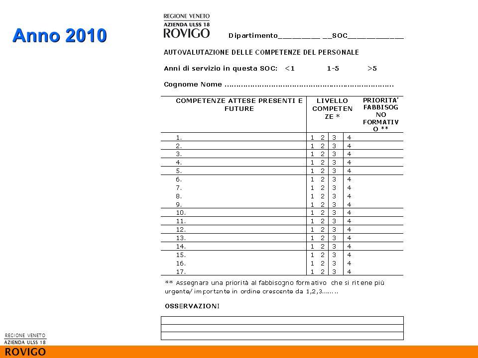 REGIONE VENETO ROVIGO AZIENDA ULSS 18 Anno 2010