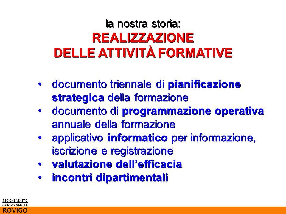documento triennale di pianificazione strategica della formazione documento di programmazione operativa annuale della formazione applicativo informati