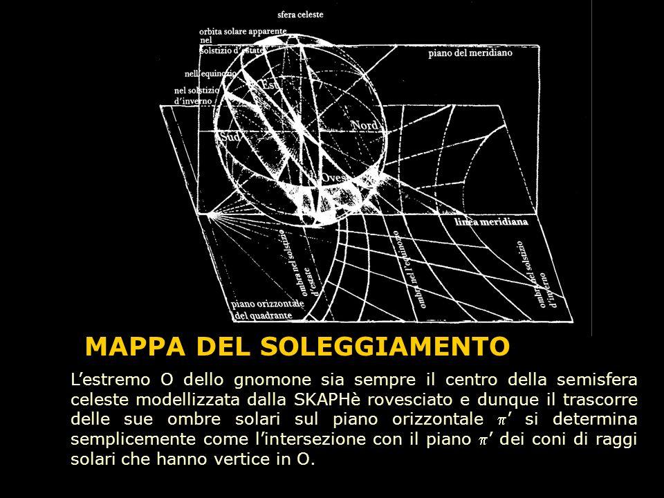 Lestremo O dello gnomone sia sempre il centro della semisfera celeste modellizzata dalla SKAPHè rovesciato e dunque il trascorre delle sue ombre solar
