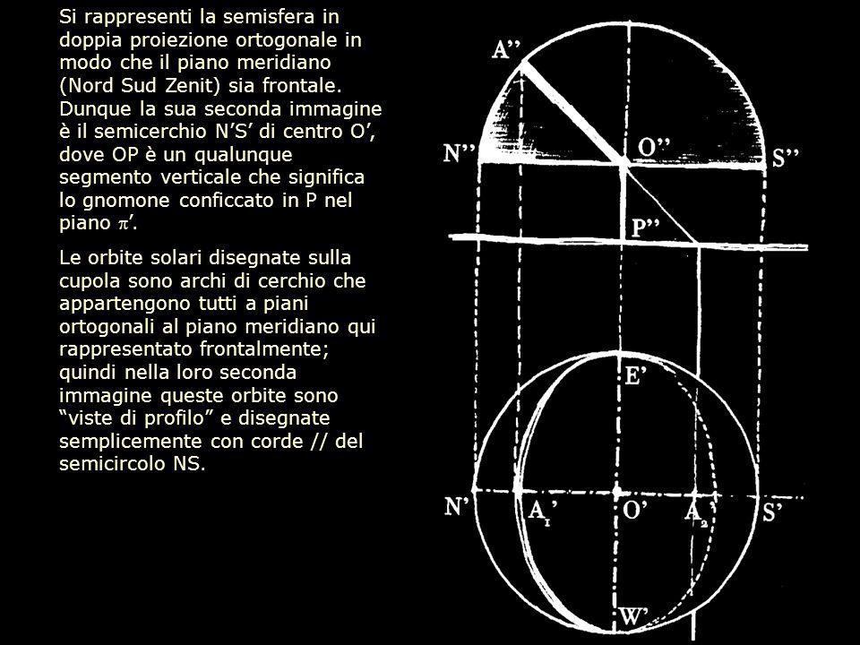 Si rappresenti la semisfera in doppia proiezione ortogonale in modo che il piano meridiano (Nord Sud Zenit) sia frontale. Dunque la sua seconda immagi