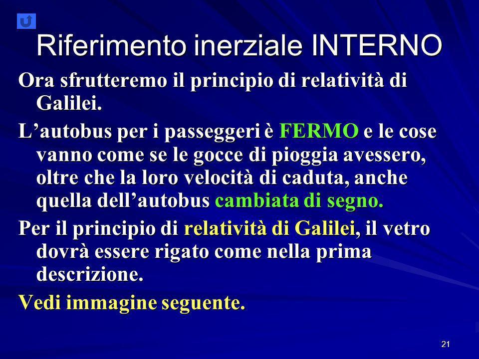 21 Riferimento inerziale INTERNO Ora sfrutteremo il principio di relatività di Galilei.