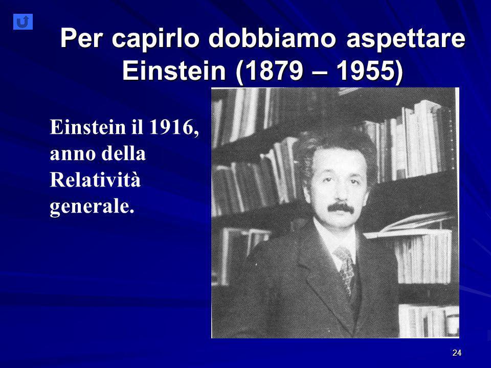24 Per capirlo dobbiamo aspettare Einstein (1879 – 1955) Einstein il 1916, anno della Relatività generale.
