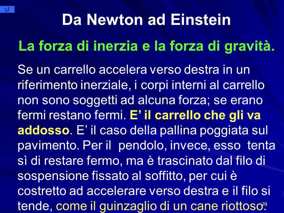29 Da Newton ad Einstein La forza di inerzia e la forza di gravità.