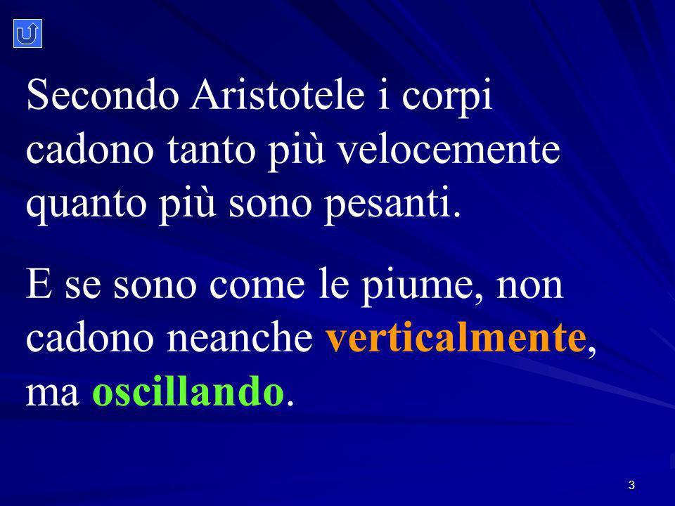 3 Secondo Aristotele i corpi cadono tanto più velocemente quanto più sono pesanti.