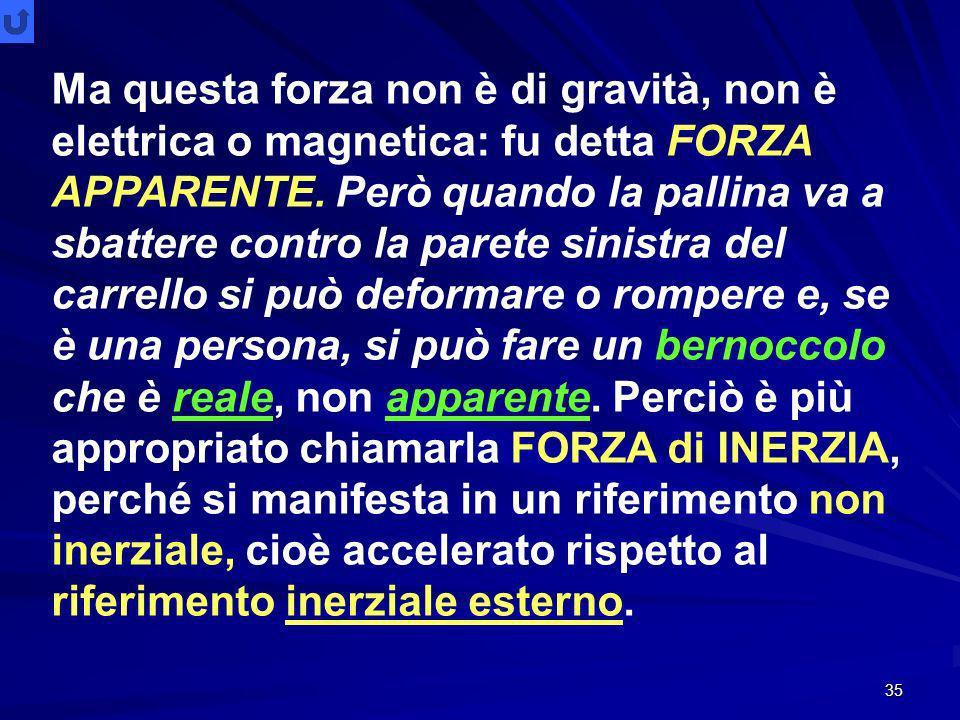 35 Ma questa forza non è di gravità, non è elettrica o magnetica: fu detta FORZA APPARENTE.