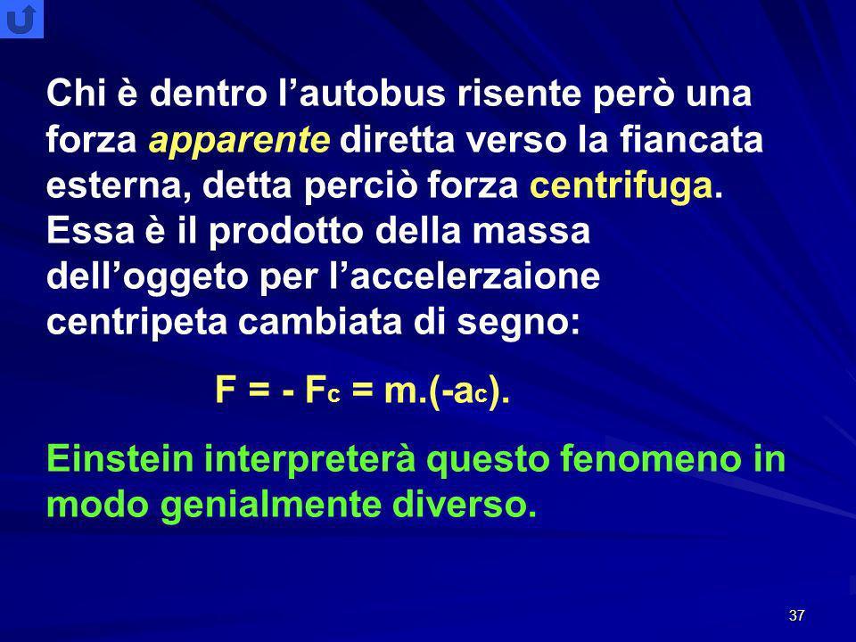 37 Chi è dentro lautobus risente però una forza apparente diretta verso la fiancata esterna, detta perciò forza centrifuga.