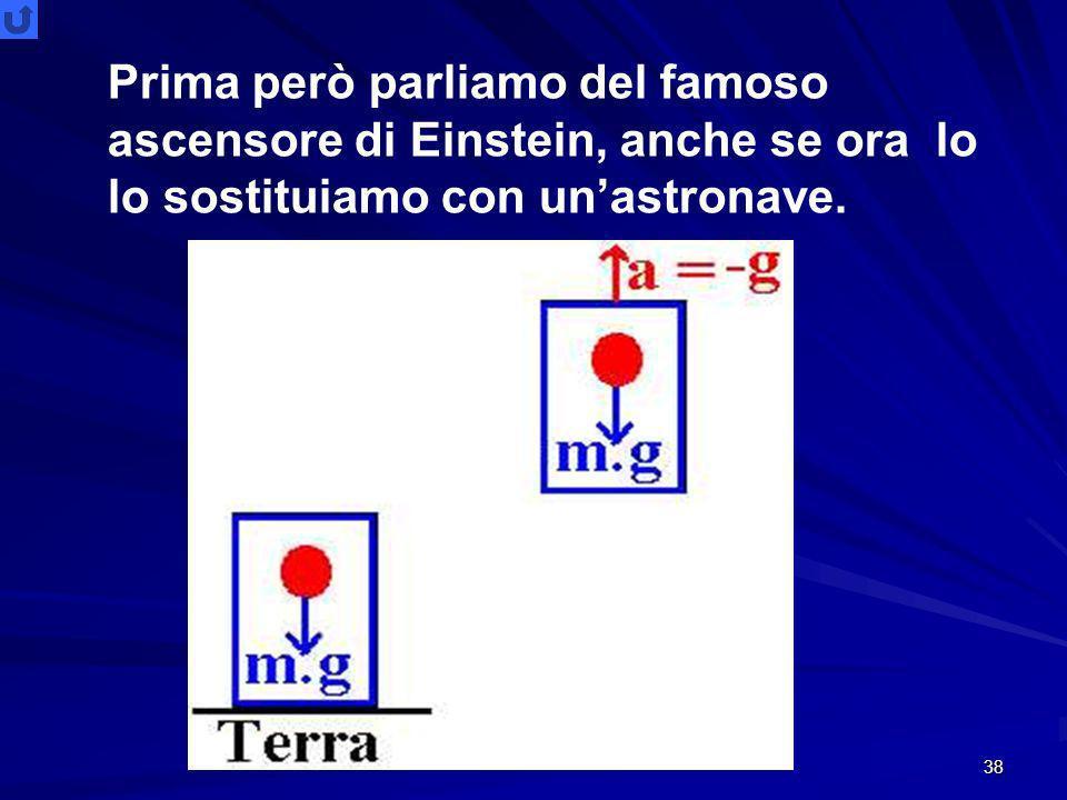 38 Prima però parliamo del famoso ascensore di Einstein, anche se ora lo lo sostituiamo con unastronave.
