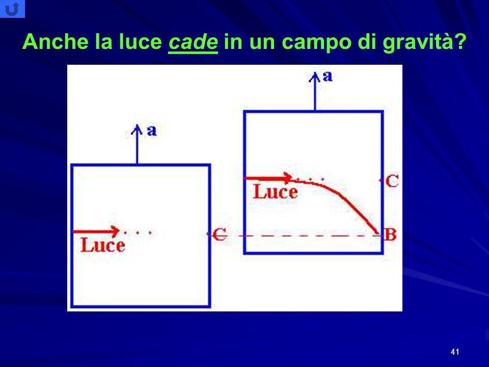 41 Anche la luce cade in un campo di gravità?