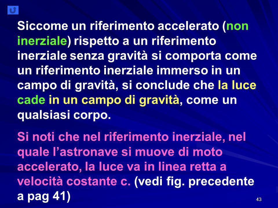 43 Siccome un riferimento accelerato (non inerziale) rispetto a un riferimento inerziale senza gravità si comporta come un riferimento inerziale immerso in un campo di gravità, si conclude che la luce cade in un campo di gravità, come un qualsiasi corpo.