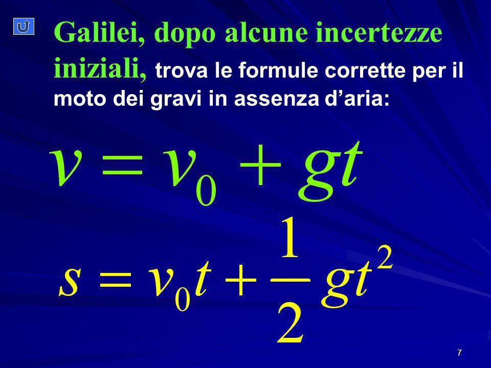 7 Galilei, dopo alcune incertezze iniziali, trova le formule corrette per il moto dei gravi in assenza daria: