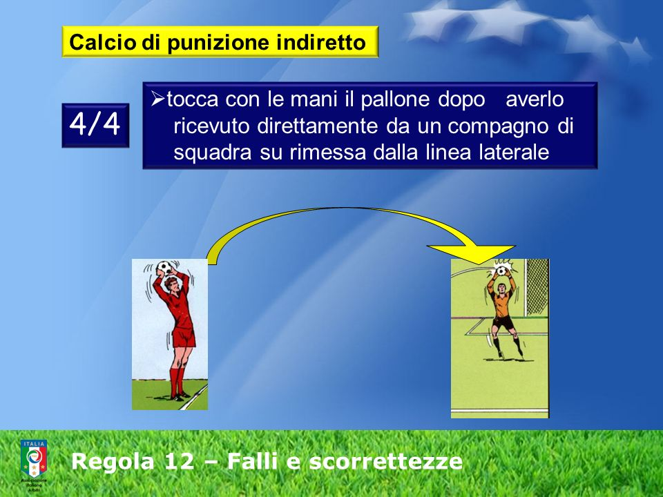 Regola 12 – Falli e scorrettezze Calcio di punizione indiretto tocca con le mani il pallone dopo averlo ricevuto direttamente da un compagno di squadr