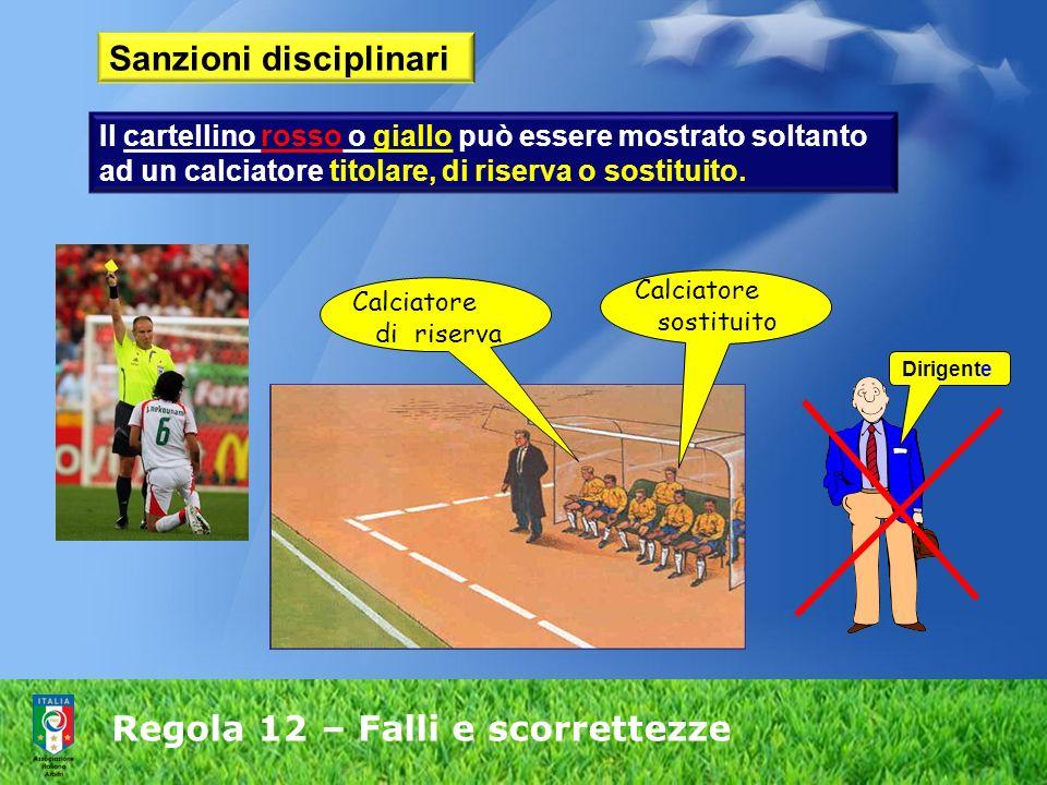 Regola 12 – Falli e scorrettezze Sanzioni disciplinari Calciatore di riserva Calciatore sostituito Il cartellino rosso o giallo può essere mostrato so