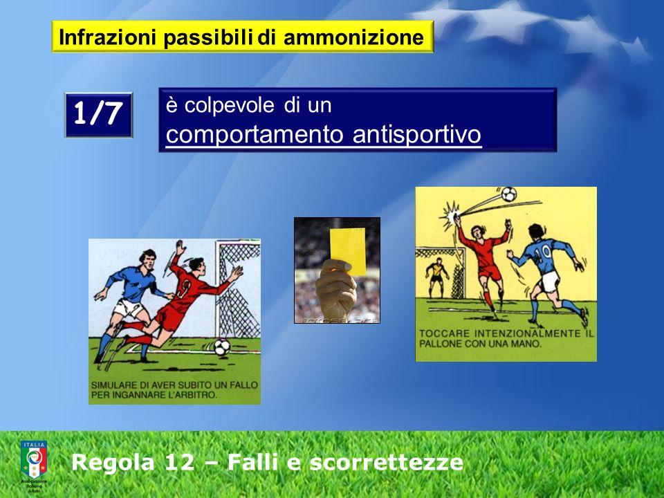 Regola 12 – Falli e scorrettezze è colpevole di un comportamento antisportivo Infrazioni passibili di ammonizione 1/7